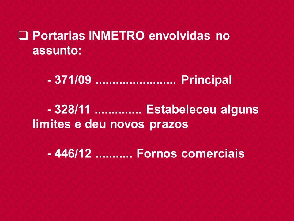 Portarias INMETRO envolvidas no assunto: - 371/09........................ Principal - 328/11.............. Estabeleceu alguns limites e deu novos praz