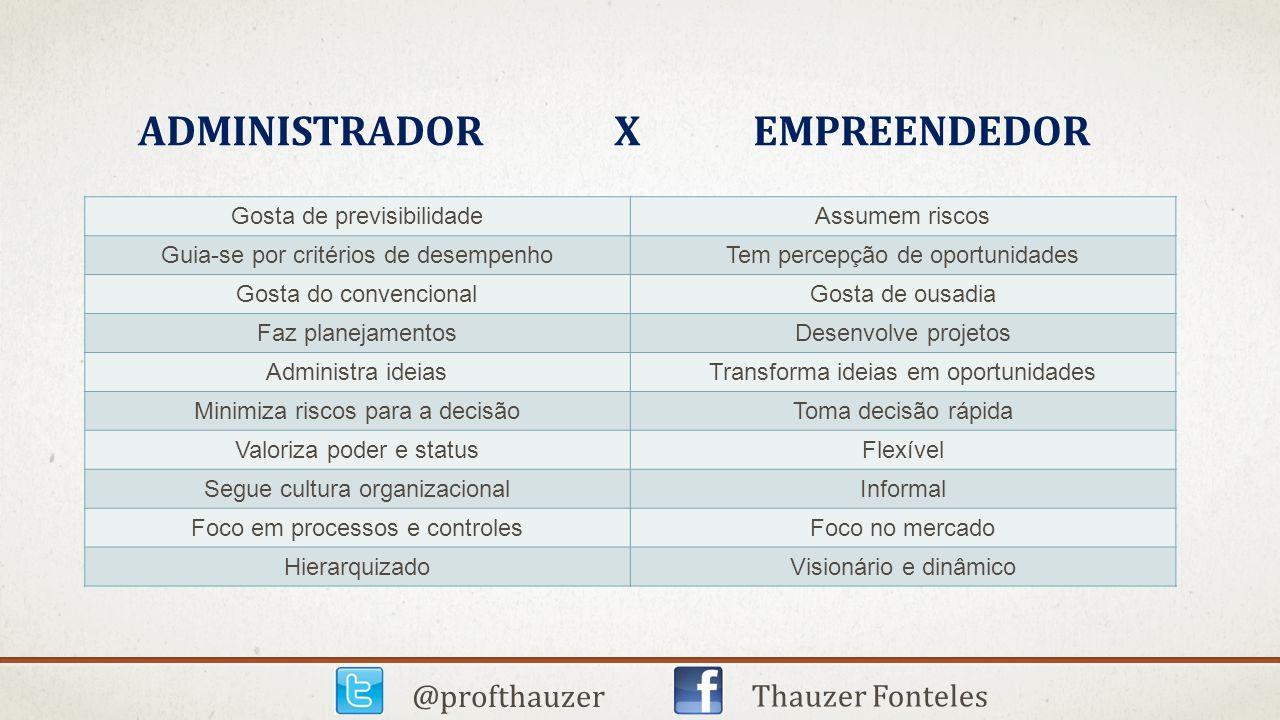 ADMINISTRADOR X EMPREENDEDOR ADMINISTRADOR X EMPREENDEDOR @profthauzer Thauzer Fonteles Gosta de previsibilidadeAssumem riscos Guia-se por critérios d