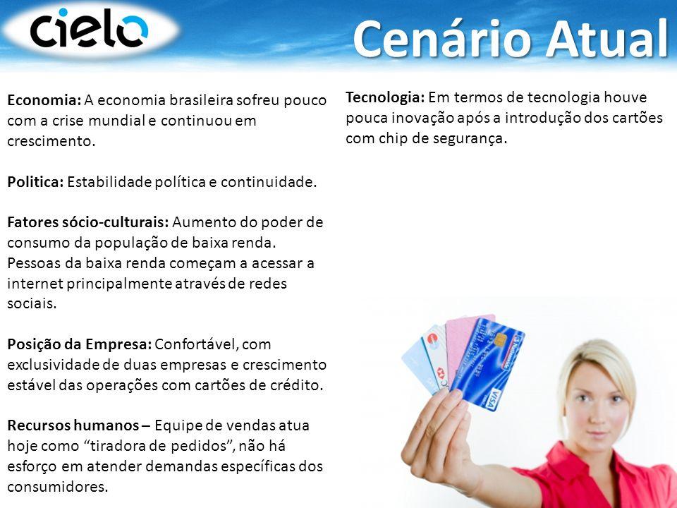 Cenário Atual Economia: A economia brasileira sofreu pouco com a crise mundial e continuou em crescimento. Politica: Estabilidade política e continuid