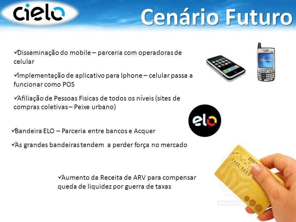 Cenário Futuro - Porter Rivalidade As duas maiores empresas do setor competem pela fidelização de seus clientes atuais, competindo basicamente em preços e qualidade de serviços.