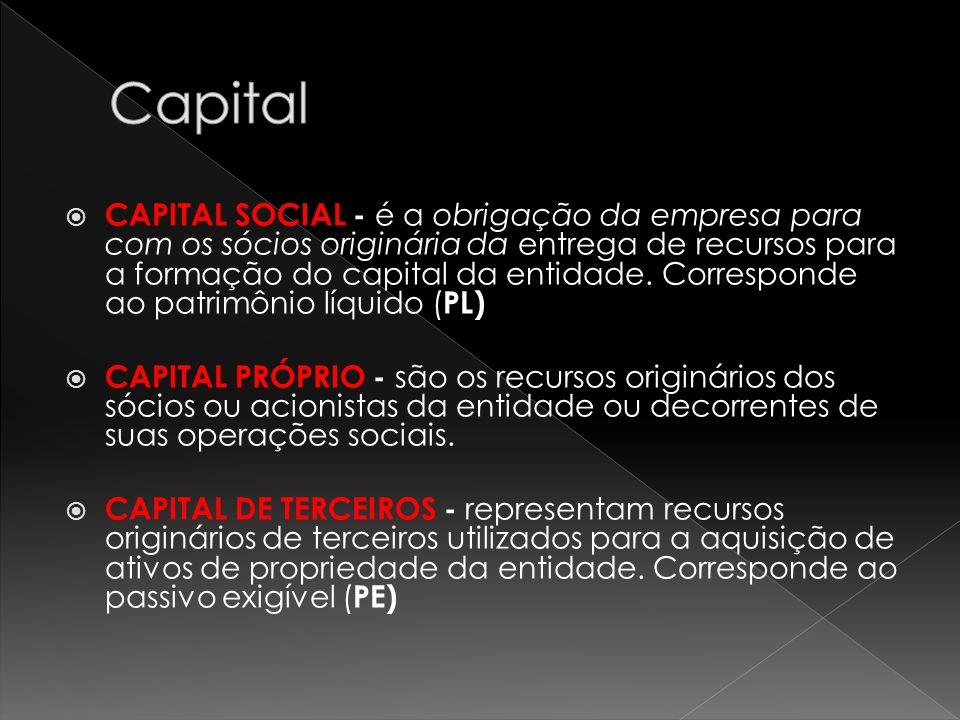 CAPITAL SOCIAL - é a obrigação da empresa para com os sócios originária da entrega de recursos para a formação do capital da entidade. Corresponde ao
