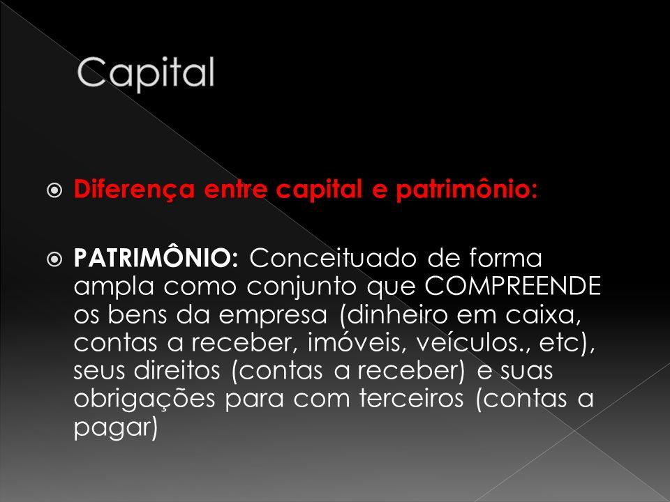 Diferença entre capital e patrimônio: Diferença entre capital e patrimônio: PATRIMÔNIO: Conceituado de forma ampla como conjunto que COMPREENDE os ben