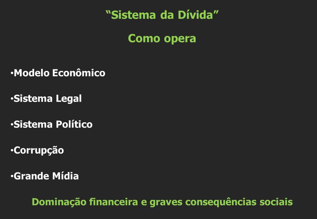 Sistema da Dívida Como opera Modelo Econômico Sistema Legal Sistema Político Corrupção Grande Mídia Dominação financeira e graves consequências sociai