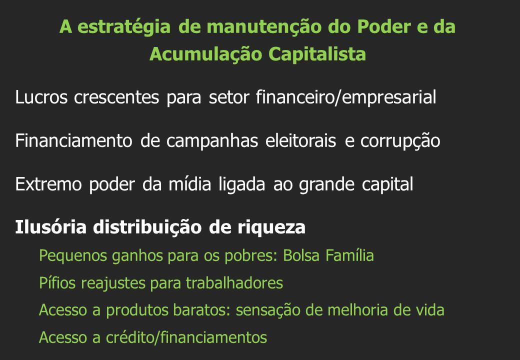 A estratégia de manutenção do Poder e da Acumulação Capitalista Lucros crescentes para setor financeiro/empresarial Financiamento de campanhas eleitor