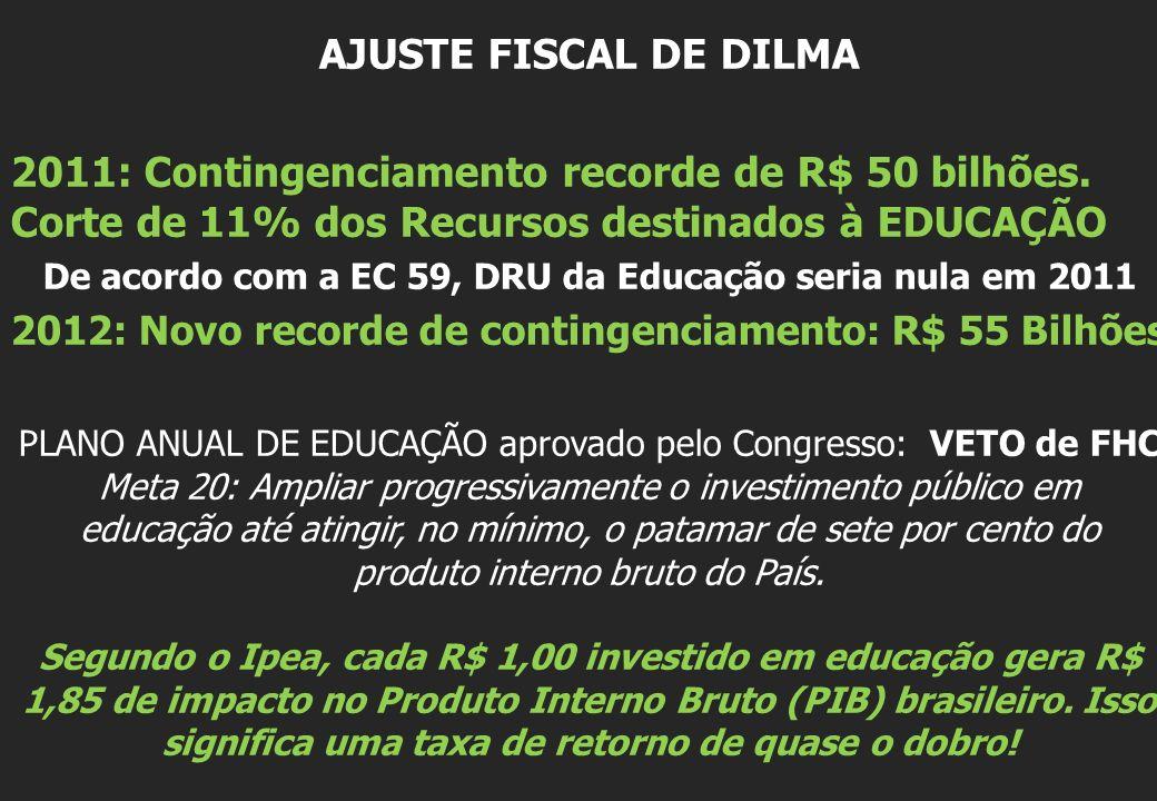AJUSTE FISCAL DE DILMA 2011: Contingenciamento recorde de R$ 50 bilhões. Corte de 11% dos Recursos destinados à EDUCAÇÃO De acordo com a EC 59, DRU da