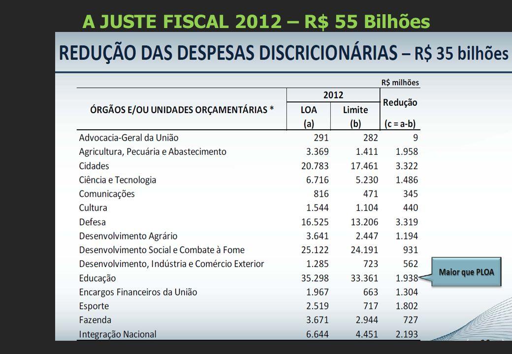A JUSTE FISCAL 2012 – R$ 55 Bilhões