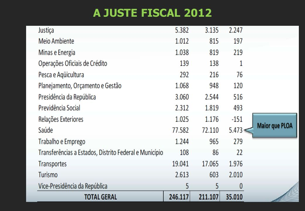 A JUSTE FISCAL 2012