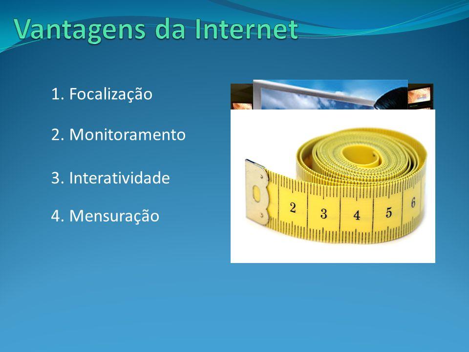 1. Focalização 2. Monitoramento 3. Interatividade 4. Mensuração
