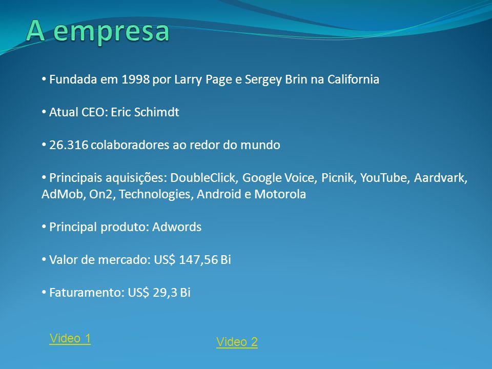 Fundada em 1998 por Larry Page e Sergey Brin na California Atual CEO: Eric Schimdt 26.316 colaboradores ao redor do mundo Principais aquisições: Doubl