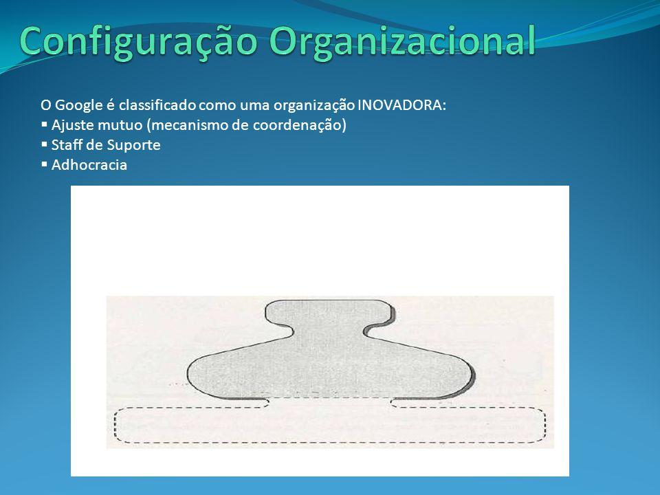 O Google é classificado como uma organização INOVADORA: Ajuste mutuo (mecanismo de coordenação) Staff de Suporte Adhocracia