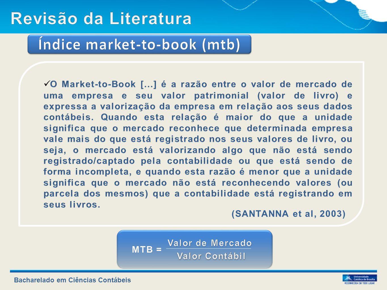 MTB =MTB = (SANTANNA et al, 2003)