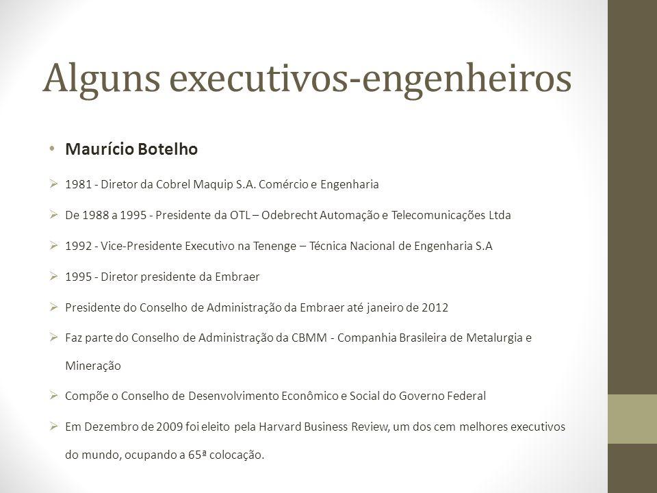 Alguns executivos-engenheiros Maurício Botelho 1981 - Diretor da Cobrel Maquip S.A.