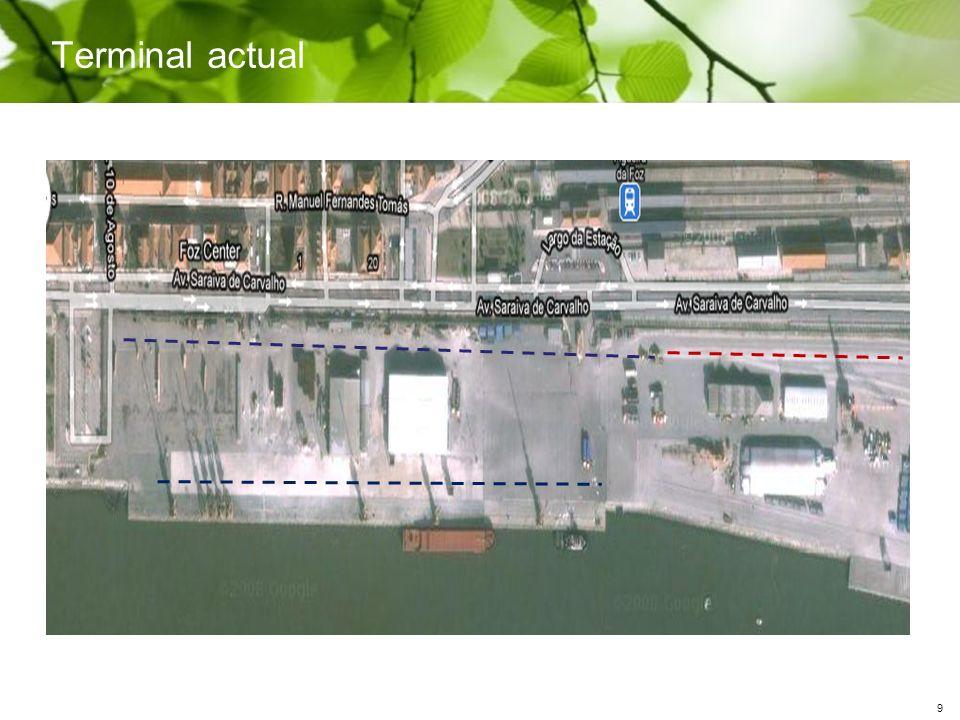 9 Terminal actual