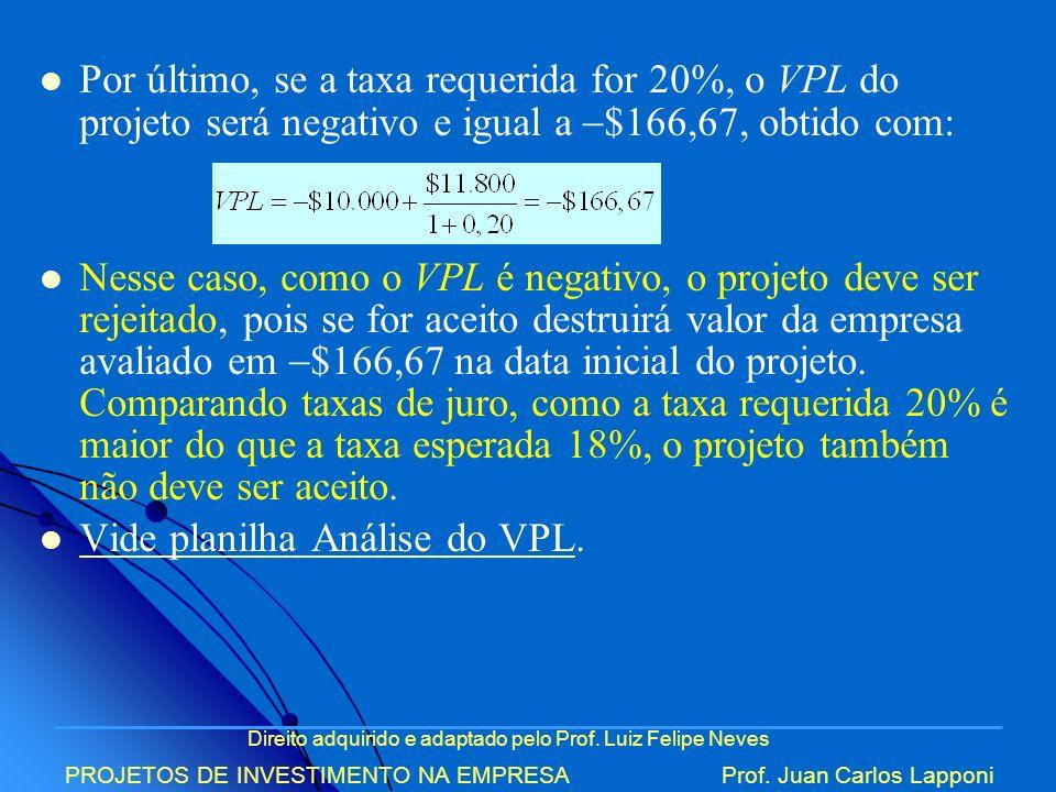 Direito adquirido e adaptado pelo Prof. Luiz Felipe Neves PROJETOS DE INVESTIMENTO NA EMPRESAProf. Juan Carlos Lapponi Por último, se a taxa requerida