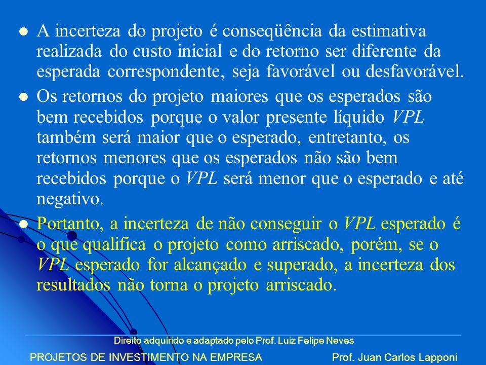 Direito adquirido e adaptado pelo Prof. Luiz Felipe Neves PROJETOS DE INVESTIMENTO NA EMPRESAProf. Juan Carlos Lapponi A incerteza do projeto é conseq