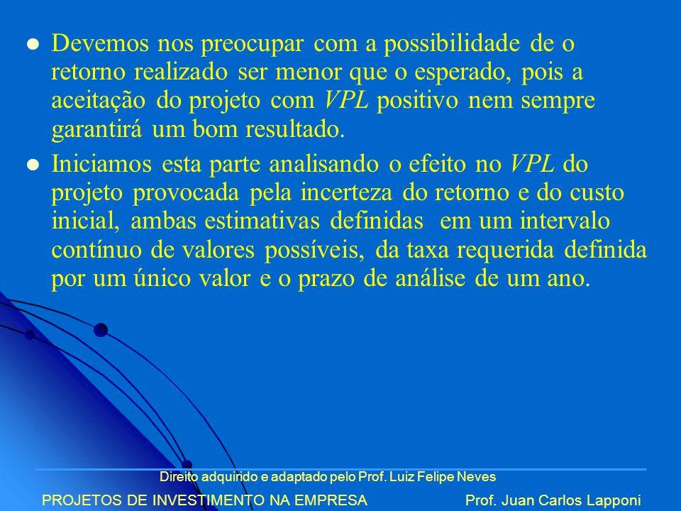 Direito adquirido e adaptado pelo Prof. Luiz Felipe Neves PROJETOS DE INVESTIMENTO NA EMPRESAProf. Juan Carlos Lapponi Devemos nos preocupar com a pos