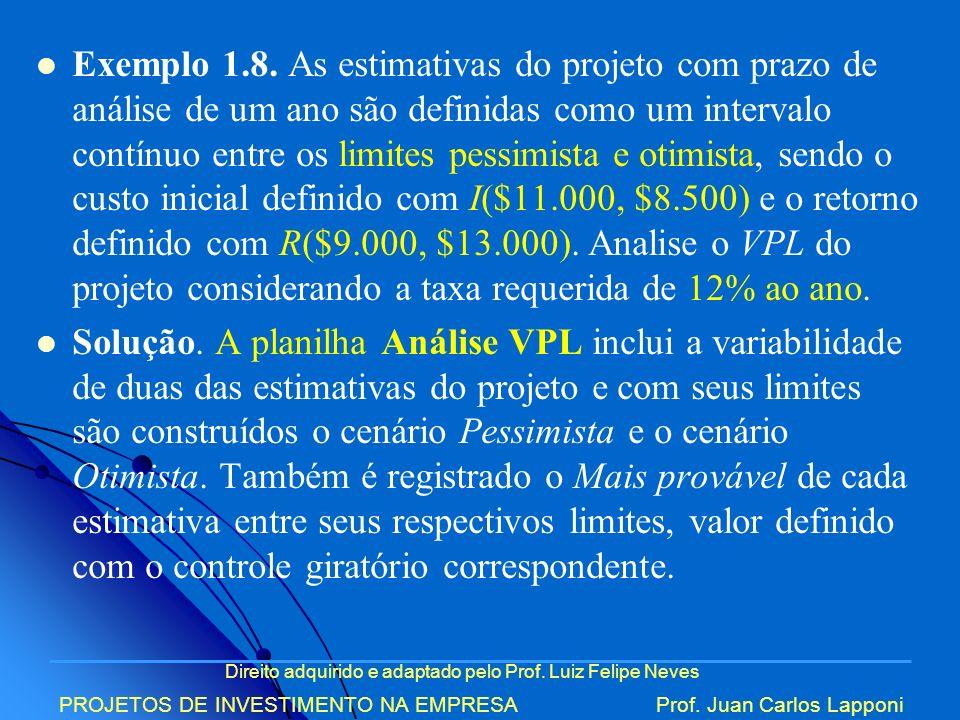 Direito adquirido e adaptado pelo Prof. Luiz Felipe Neves PROJETOS DE INVESTIMENTO NA EMPRESAProf. Juan Carlos Lapponi Exemplo 1.8. As estimativas do