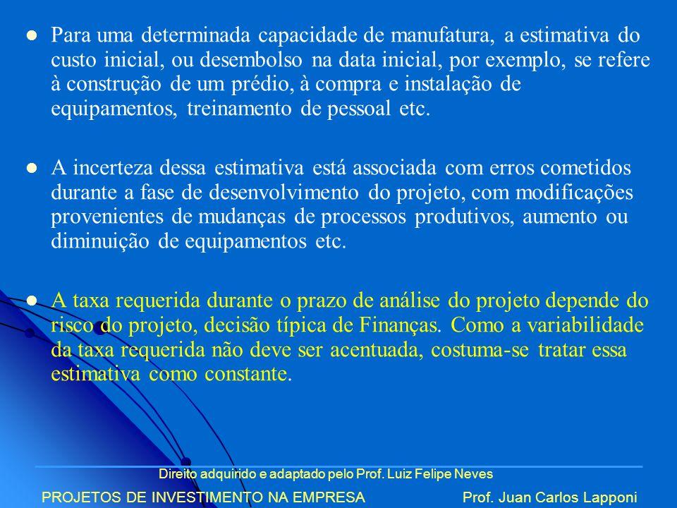 Direito adquirido e adaptado pelo Prof. Luiz Felipe Neves PROJETOS DE INVESTIMENTO NA EMPRESAProf. Juan Carlos Lapponi Para uma determinada capacidade