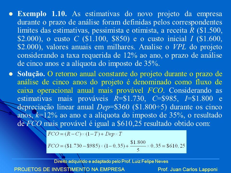 Direito adquirido e adaptado pelo Prof. Luiz Felipe Neves PROJETOS DE INVESTIMENTO NA EMPRESAProf. Juan Carlos Lapponi Exemplo 1.10. As estimativas do