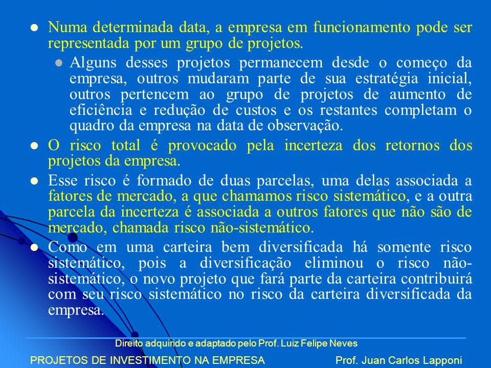 Direito adquirido e adaptado pelo Prof. Luiz Felipe Neves PROJETOS DE INVESTIMENTO NA EMPRESAProf. Juan Carlos Lapponi Numa determinada data, a empres