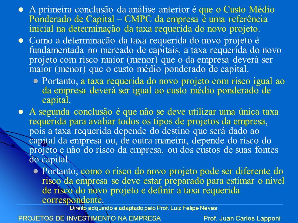 Direito adquirido e adaptado pelo Prof. Luiz Felipe Neves PROJETOS DE INVESTIMENTO NA EMPRESAProf. Juan Carlos Lapponi A primeira conclusão da análise