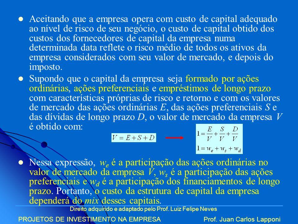 Direito adquirido e adaptado pelo Prof. Luiz Felipe Neves PROJETOS DE INVESTIMENTO NA EMPRESAProf. Juan Carlos Lapponi Aceitando que a empresa opera c