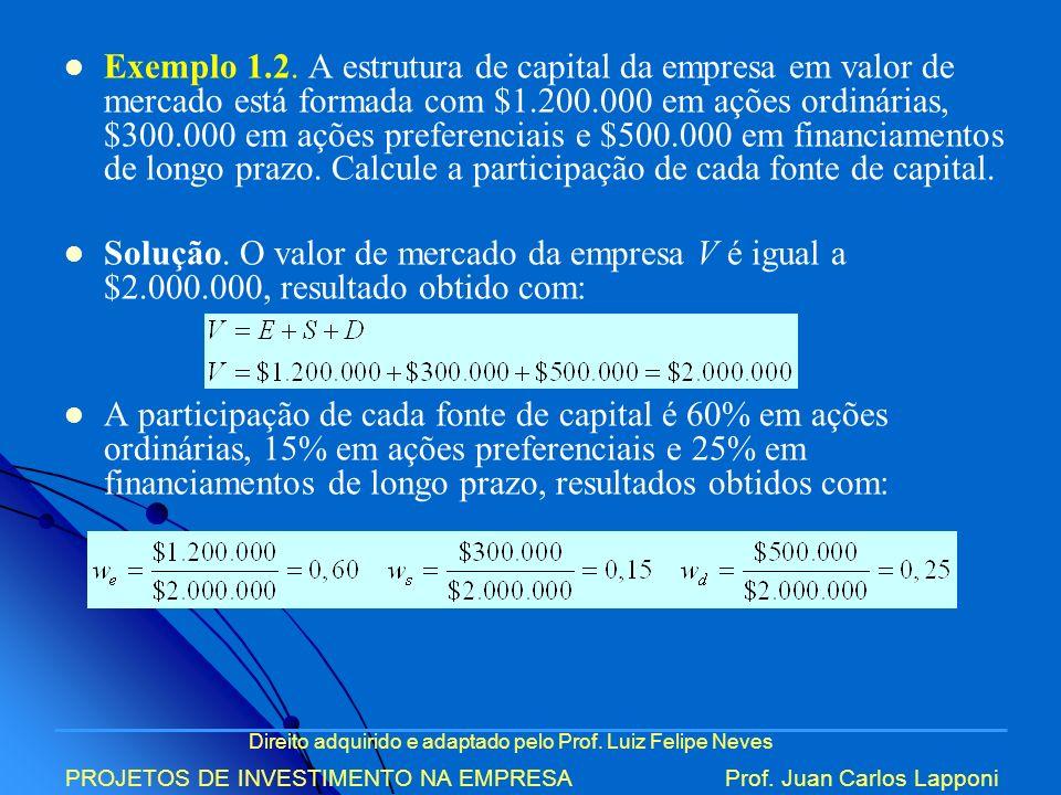Direito adquirido e adaptado pelo Prof. Luiz Felipe Neves PROJETOS DE INVESTIMENTO NA EMPRESAProf. Juan Carlos Lapponi Exemplo 1.2. A estrutura de cap