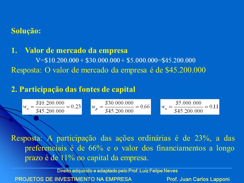 Direito adquirido e adaptado pelo Prof. Luiz Felipe Neves PROJETOS DE INVESTIMENTO NA EMPRESAProf. Juan Carlos Lapponi Solução: 1.Valor de mercado da