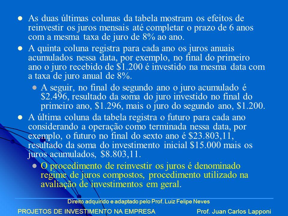 Direito adquirido e adaptado pelo Prof. Luiz Felipe Neves PROJETOS DE INVESTIMENTO NA EMPRESAProf. Juan Carlos Lapponi As duas últimas colunas da tabe