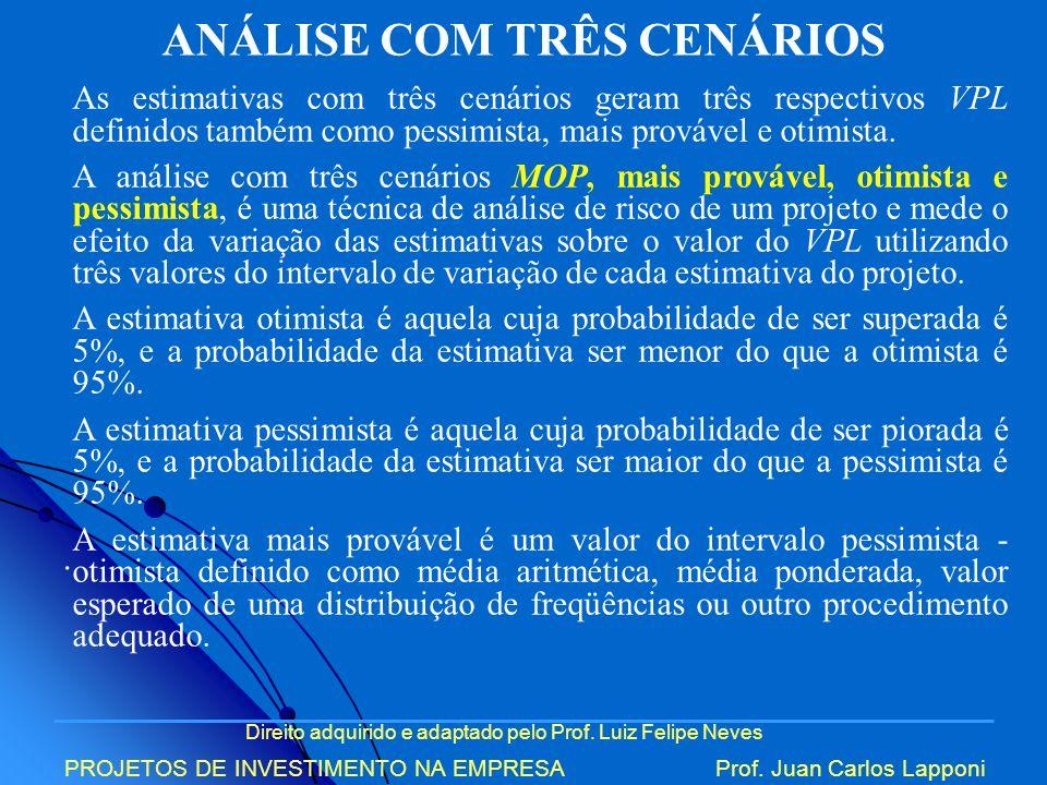 Direito adquirido e adaptado pelo Prof. Luiz Felipe Neves PROJETOS DE INVESTIMENTO NA EMPRESAProf. Juan Carlos Lapponi As estimativas com três cenário