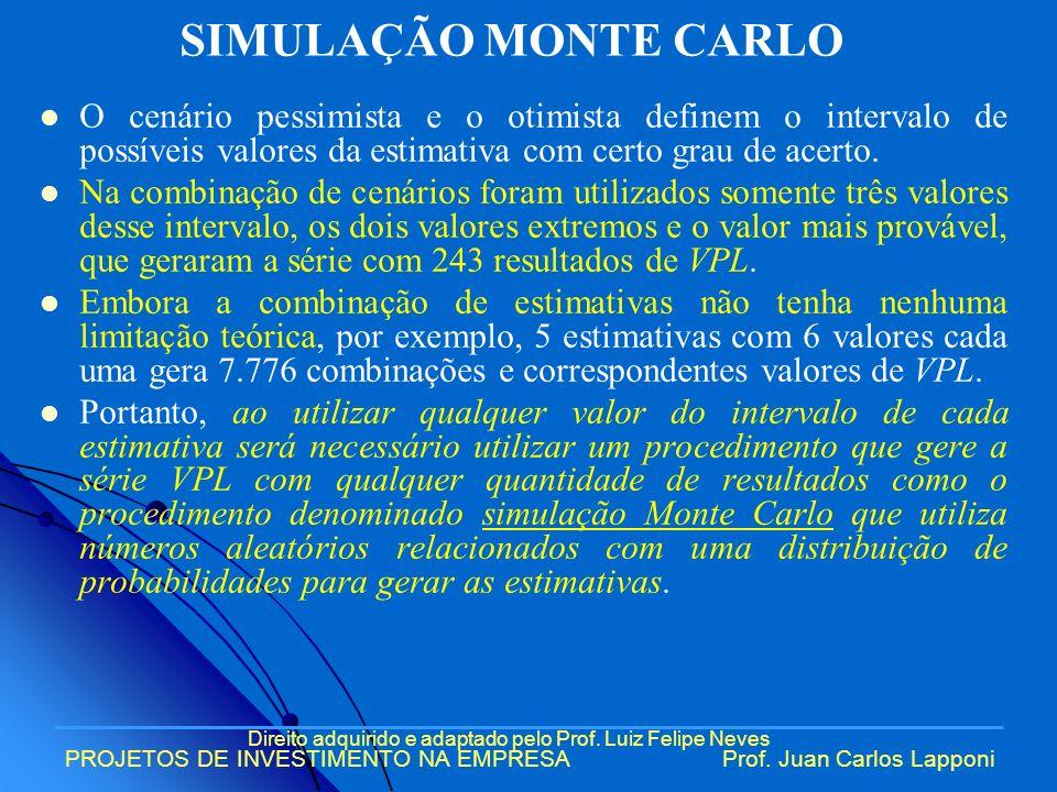 Direito adquirido e adaptado pelo Prof. Luiz Felipe Neves PROJETOS DE INVESTIMENTO NA EMPRESAProf. Juan Carlos Lapponi O cenário pessimista e o otimis