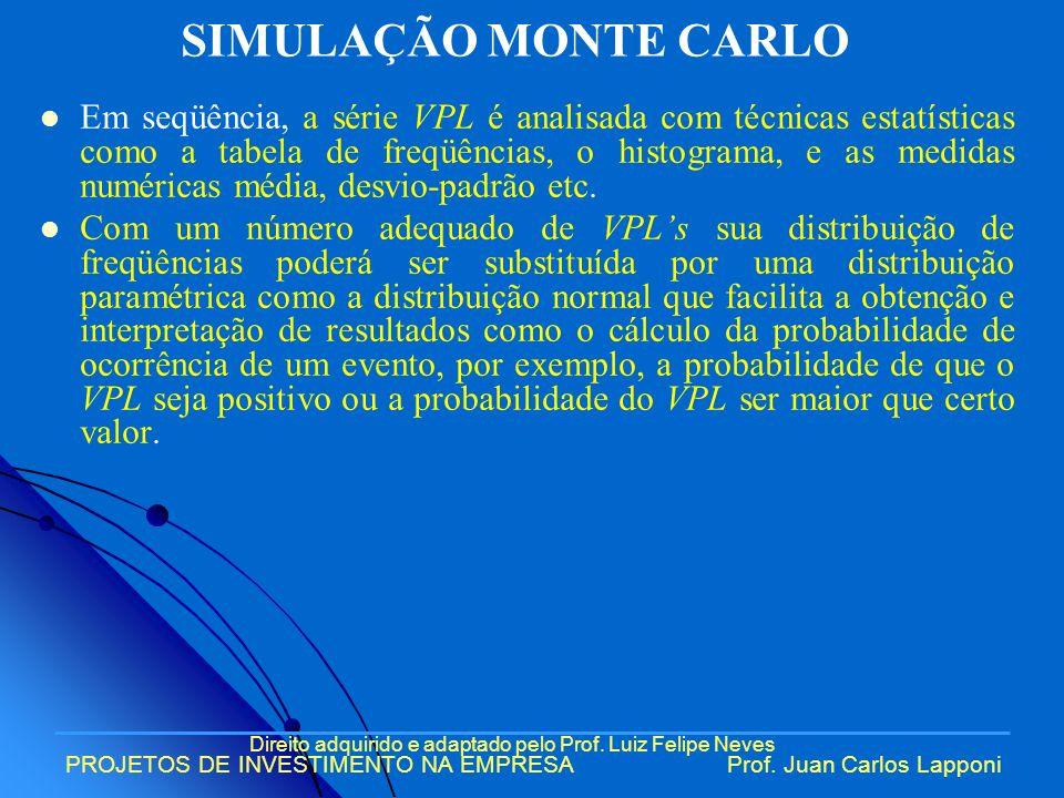 Direito adquirido e adaptado pelo Prof. Luiz Felipe Neves PROJETOS DE INVESTIMENTO NA EMPRESAProf. Juan Carlos Lapponi Em seqüência, a série VPL é ana