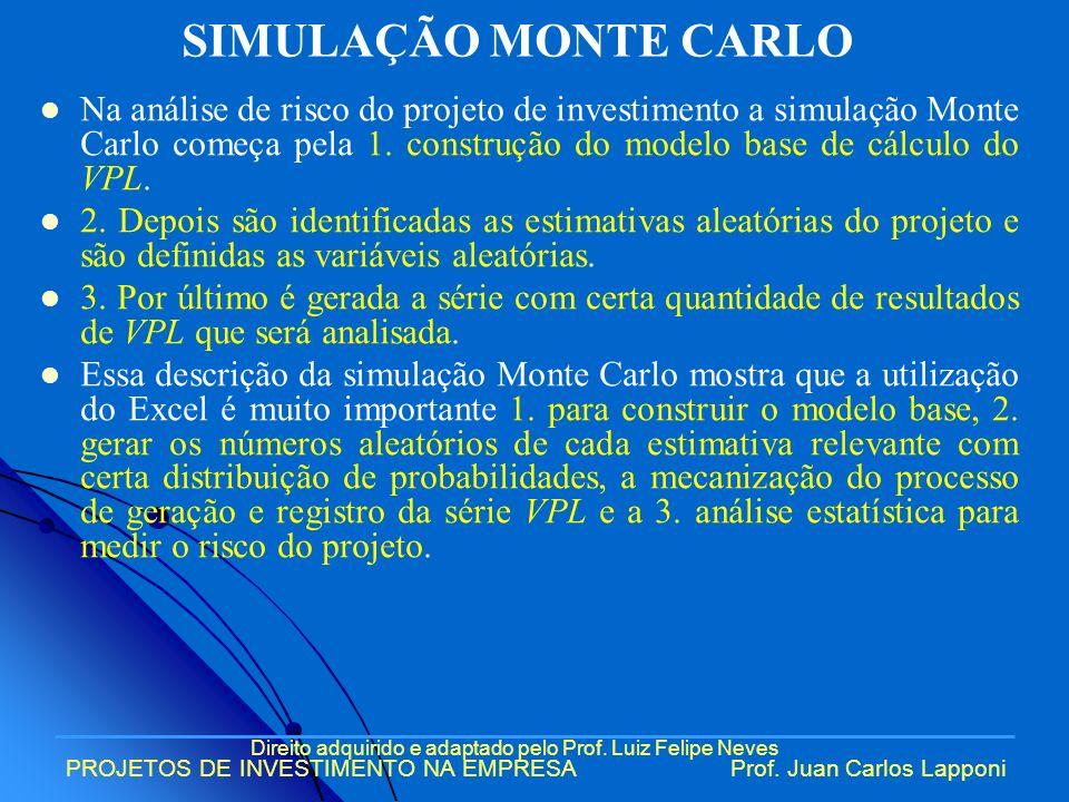 Direito adquirido e adaptado pelo Prof. Luiz Felipe Neves PROJETOS DE INVESTIMENTO NA EMPRESAProf. Juan Carlos Lapponi Na análise de risco do projeto