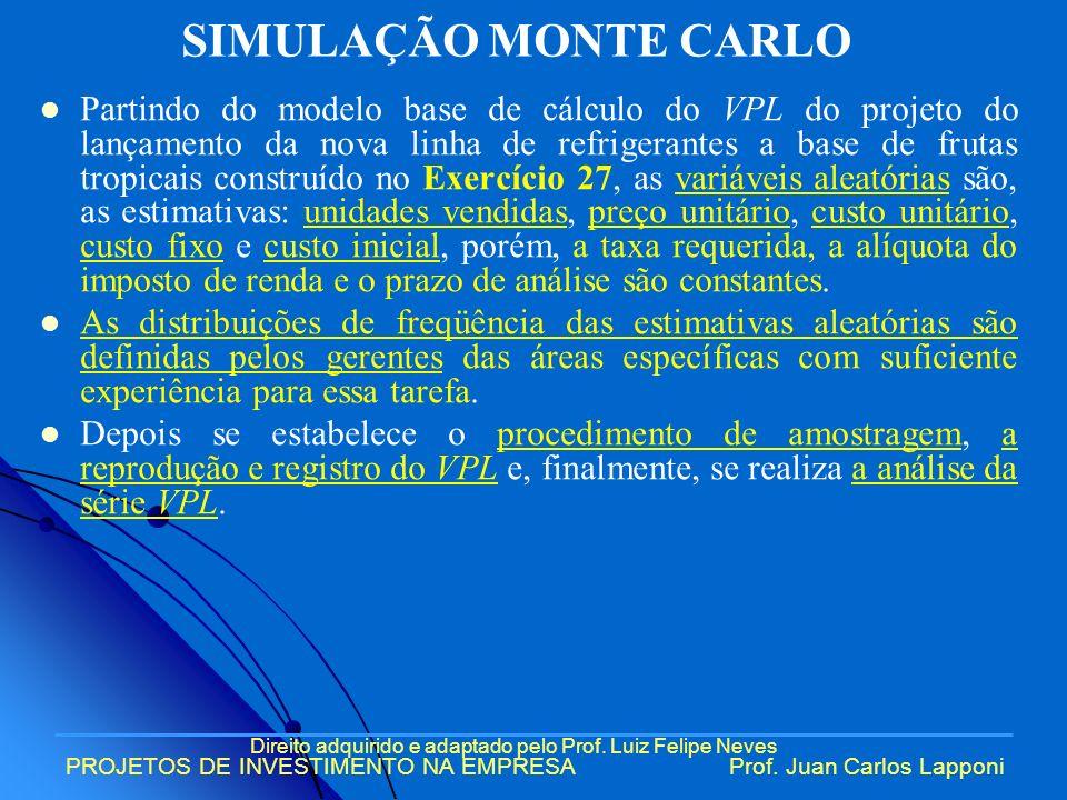 Direito adquirido e adaptado pelo Prof. Luiz Felipe Neves PROJETOS DE INVESTIMENTO NA EMPRESAProf. Juan Carlos Lapponi Partindo do modelo base de cálc