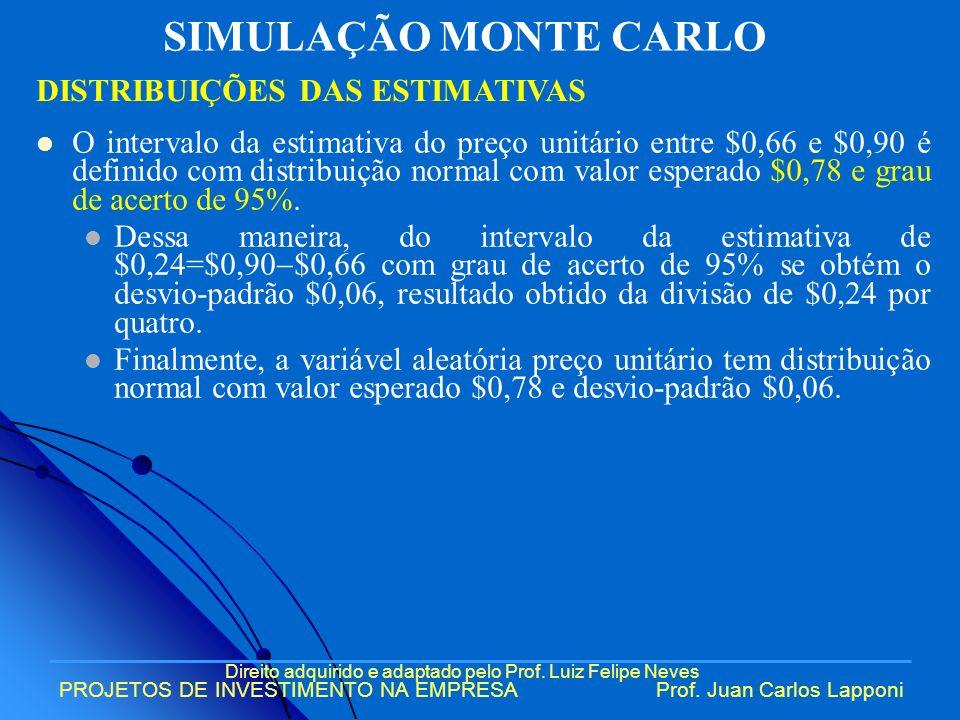 Direito adquirido e adaptado pelo Prof. Luiz Felipe Neves PROJETOS DE INVESTIMENTO NA EMPRESAProf. Juan Carlos Lapponi O intervalo da estimativa do pr