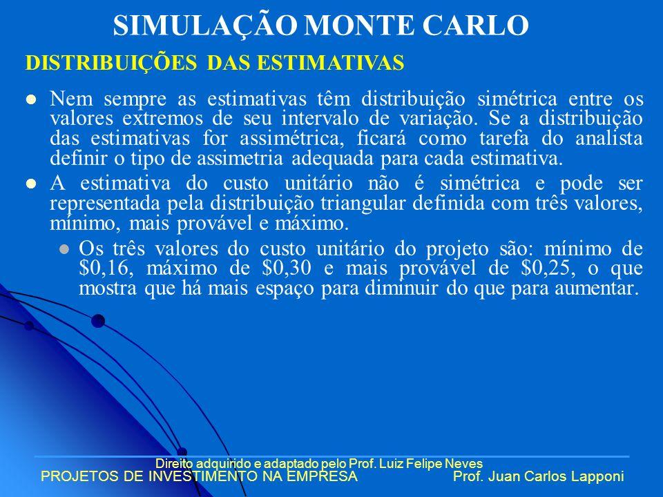 Direito adquirido e adaptado pelo Prof. Luiz Felipe Neves PROJETOS DE INVESTIMENTO NA EMPRESAProf. Juan Carlos Lapponi Nem sempre as estimativas têm d
