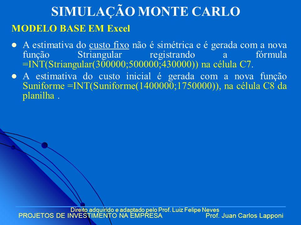 Direito adquirido e adaptado pelo Prof. Luiz Felipe Neves PROJETOS DE INVESTIMENTO NA EMPRESAProf. Juan Carlos Lapponi A estimativa do custo fixo não