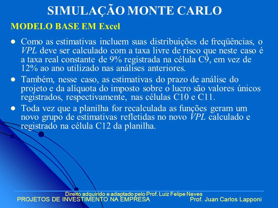 Direito adquirido e adaptado pelo Prof. Luiz Felipe Neves PROJETOS DE INVESTIMENTO NA EMPRESAProf. Juan Carlos Lapponi Como as estimativas incluem sua