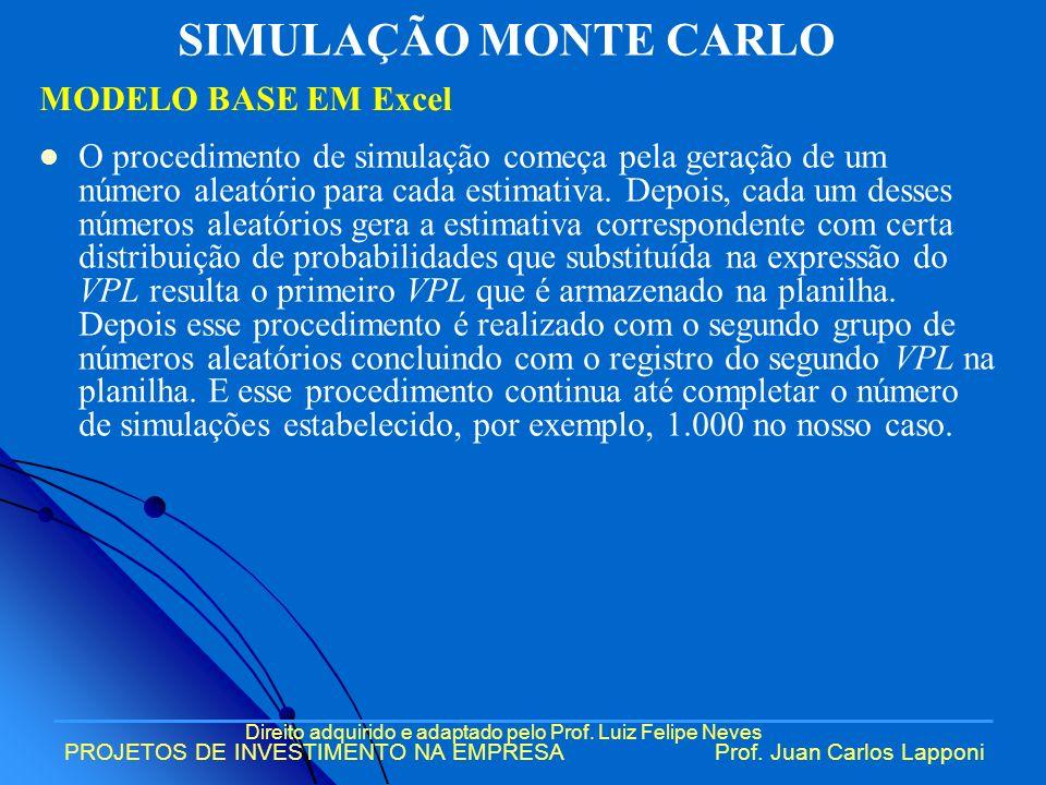 Direito adquirido e adaptado pelo Prof. Luiz Felipe Neves PROJETOS DE INVESTIMENTO NA EMPRESAProf. Juan Carlos Lapponi O procedimento de simulação com