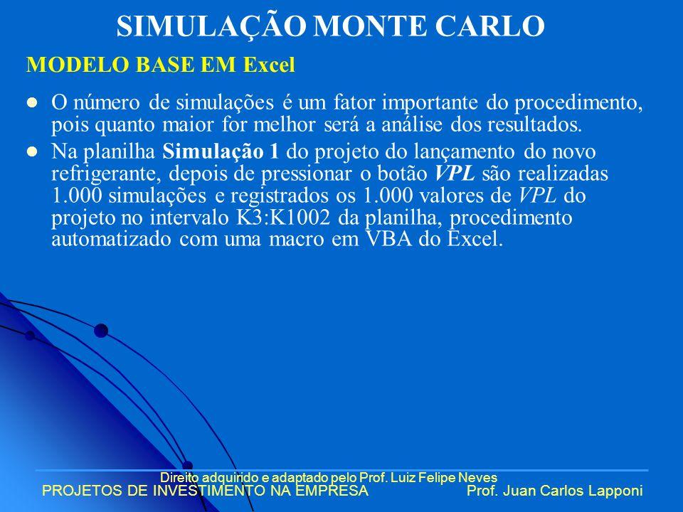 Direito adquirido e adaptado pelo Prof. Luiz Felipe Neves PROJETOS DE INVESTIMENTO NA EMPRESAProf. Juan Carlos Lapponi O número de simulações é um fat