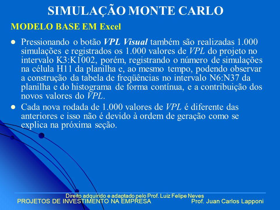 Direito adquirido e adaptado pelo Prof. Luiz Felipe Neves PROJETOS DE INVESTIMENTO NA EMPRESAProf. Juan Carlos Lapponi Pressionando o botão VPL Visual