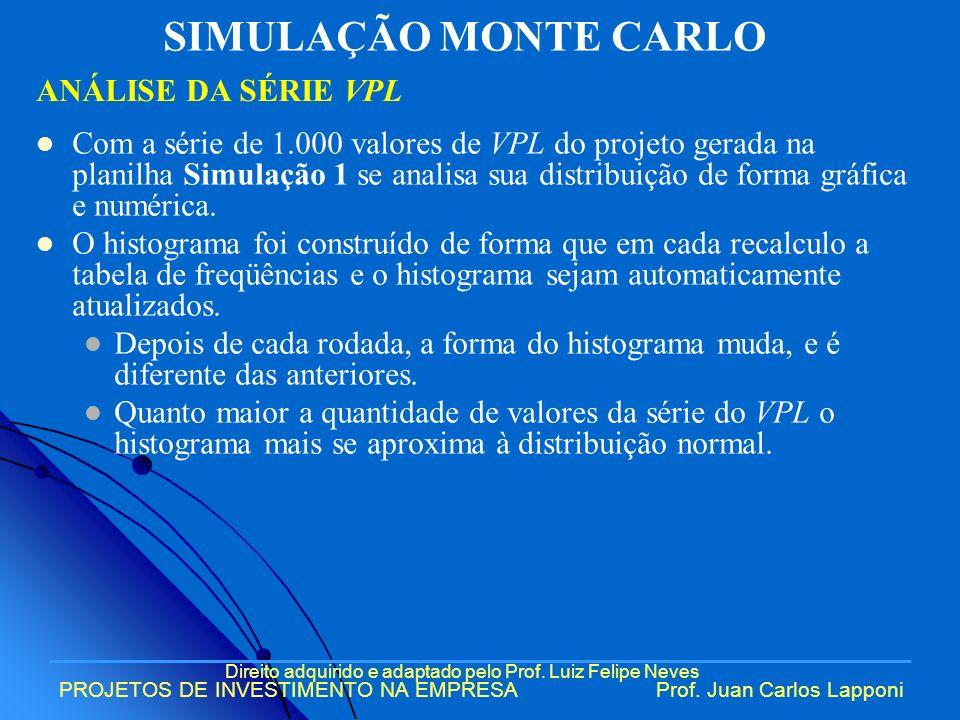 Direito adquirido e adaptado pelo Prof. Luiz Felipe Neves PROJETOS DE INVESTIMENTO NA EMPRESAProf. Juan Carlos Lapponi Com a série de 1.000 valores de