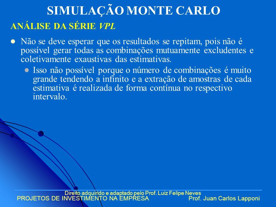 Direito adquirido e adaptado pelo Prof. Luiz Felipe Neves PROJETOS DE INVESTIMENTO NA EMPRESAProf. Juan Carlos Lapponi Não se deve esperar que os resu