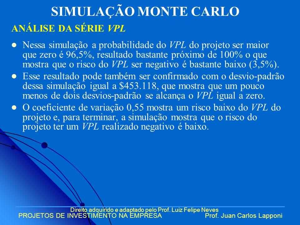Direito adquirido e adaptado pelo Prof. Luiz Felipe Neves PROJETOS DE INVESTIMENTO NA EMPRESAProf. Juan Carlos Lapponi Nessa simulação a probabilidade