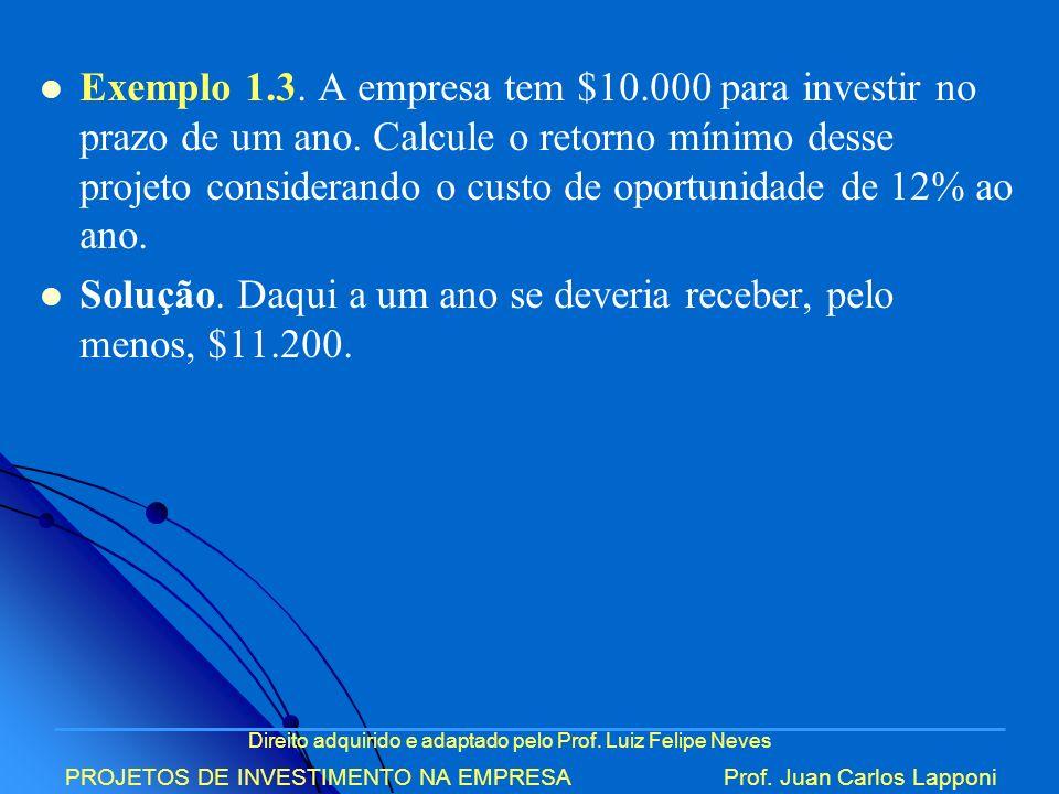 Direito adquirido e adaptado pelo Prof. Luiz Felipe Neves PROJETOS DE INVESTIMENTO NA EMPRESAProf. Juan Carlos Lapponi Exemplo 1.3. A empresa tem $10.