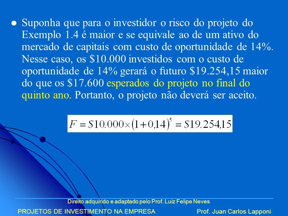 Direito adquirido e adaptado pelo Prof. Luiz Felipe Neves PROJETOS DE INVESTIMENTO NA EMPRESAProf. Juan Carlos Lapponi Suponha que para o investidor o