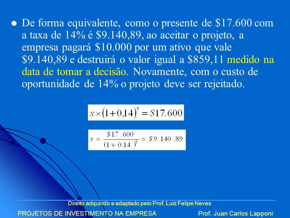 Direito adquirido e adaptado pelo Prof. Luiz Felipe Neves PROJETOS DE INVESTIMENTO NA EMPRESAProf. Juan Carlos Lapponi De forma equivalente, como o pr