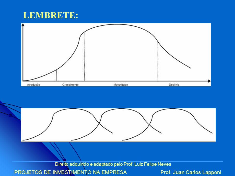 Direito adquirido e adaptado pelo Prof. Luiz Felipe Neves PROJETOS DE INVESTIMENTO NA EMPRESAProf. Juan Carlos Lapponi LEMBRETE: