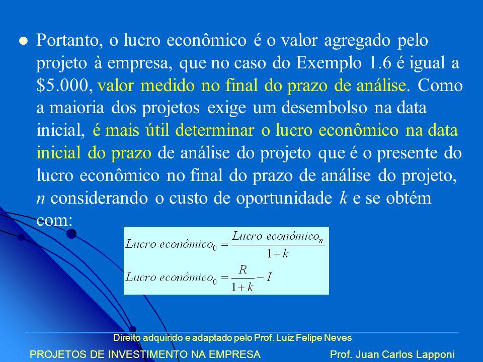 Direito adquirido e adaptado pelo Prof. Luiz Felipe Neves PROJETOS DE INVESTIMENTO NA EMPRESAProf. Juan Carlos Lapponi Portanto, o lucro econômico é o