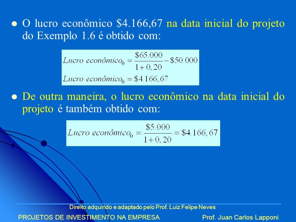 Direito adquirido e adaptado pelo Prof. Luiz Felipe Neves PROJETOS DE INVESTIMENTO NA EMPRESAProf. Juan Carlos Lapponi O lucro econômico $4.166,67 na